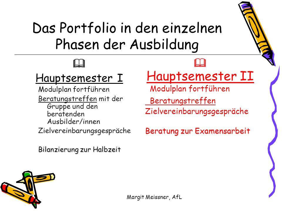 Margit Meissner, AfL Das Portfolio in den einzelnen Phasen der Ausbildung Hauptsemester I Modulplan fortführen Beratungstreffen mit der Gruppe und den