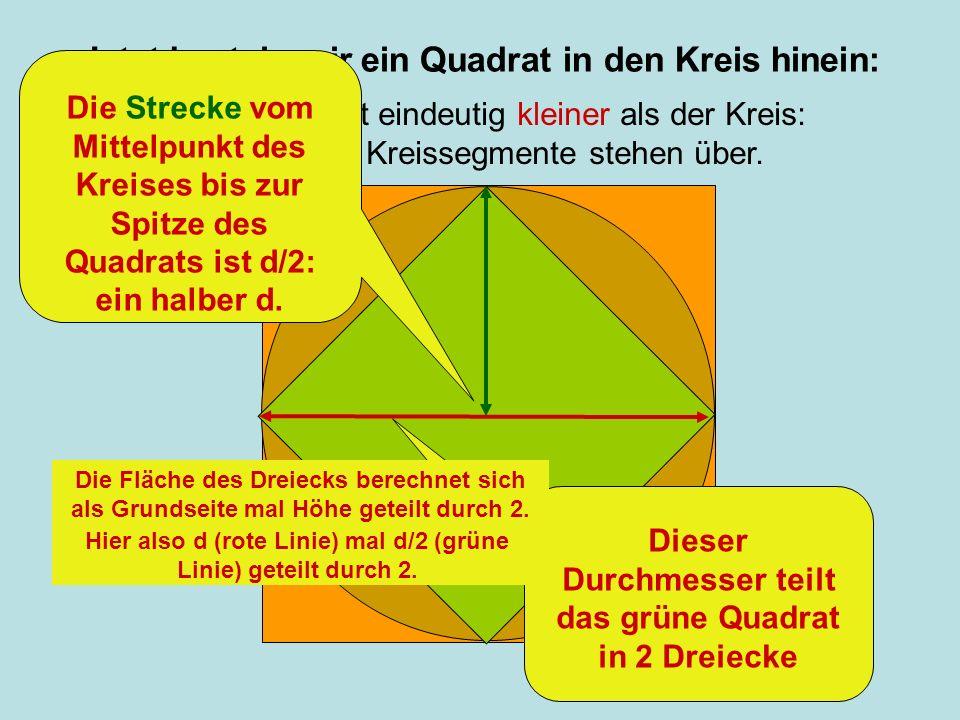 Jetzt basteln wir ein Quadrat in den Kreis hinein: Diese Fläche ist eindeutig kleiner als der Kreis: Die braunen Kreissegmente stehen über. Dieser Dur