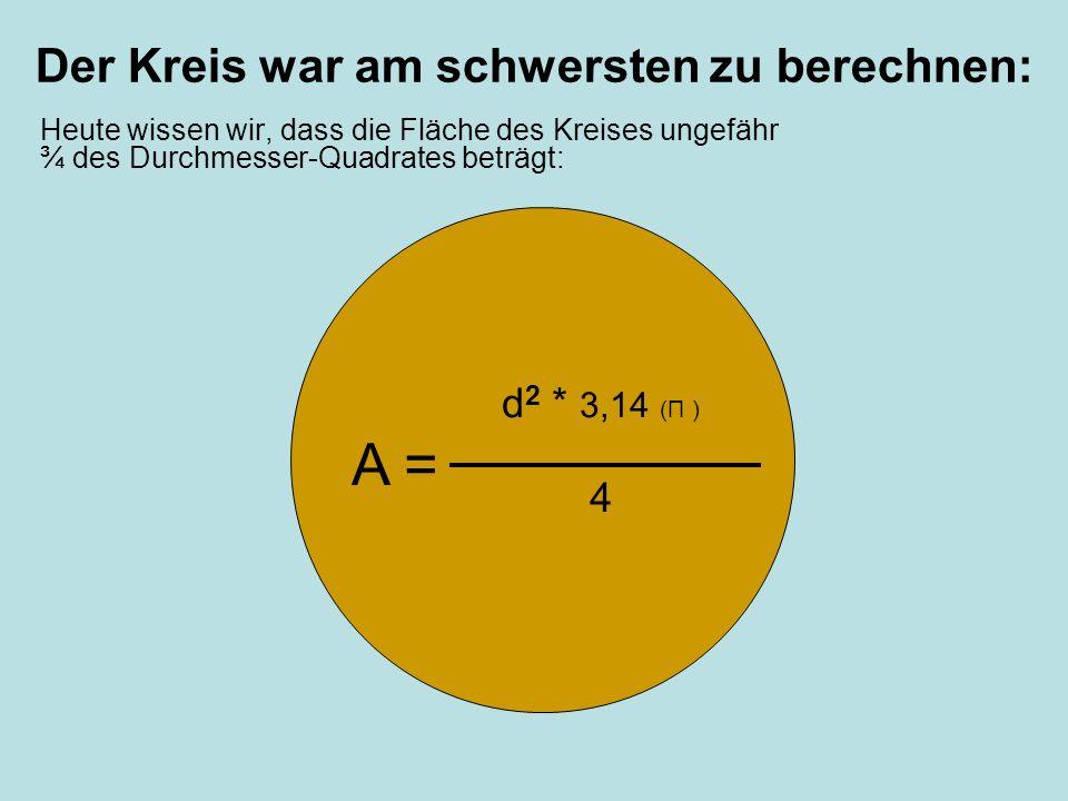 Der Kreis war am schwersten zu berechnen: Heute wissen wir, dass die Fläche des Kreises ungefähr ¾ des Durchmesser-Quadrates beträgt: A = d 2 * 3,14 (