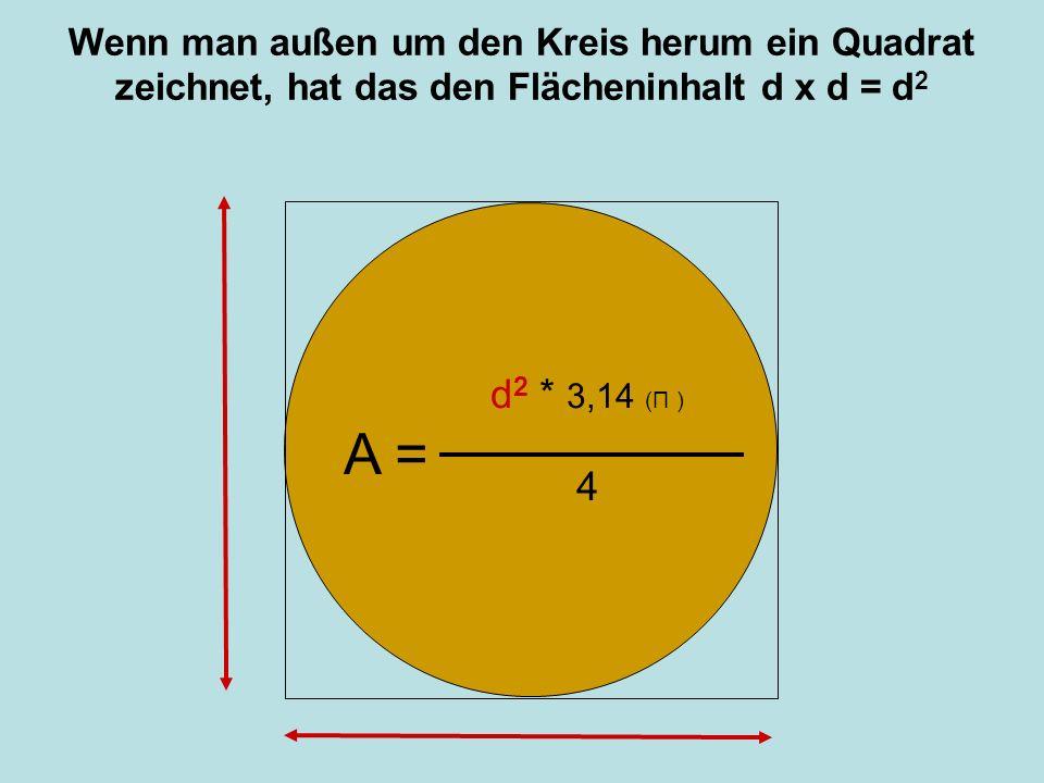 Wenn man außen um den Kreis herum ein Quadrat zeichnet, hat das den Flächeninhalt d x d = d 2 A = d 2 * 3,14 (Π ) 4