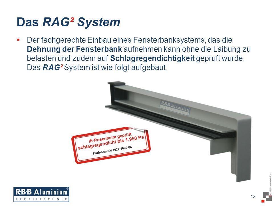 15 / 20 15 Das RAG² System Der fachgerechte Einbau eines Fensterbanksystems, das die Dehnung der Fensterbank aufnehmen kann ohne die Laibung zu belasten und zudem auf Schlagregendichtigkeit geprüft wurde.