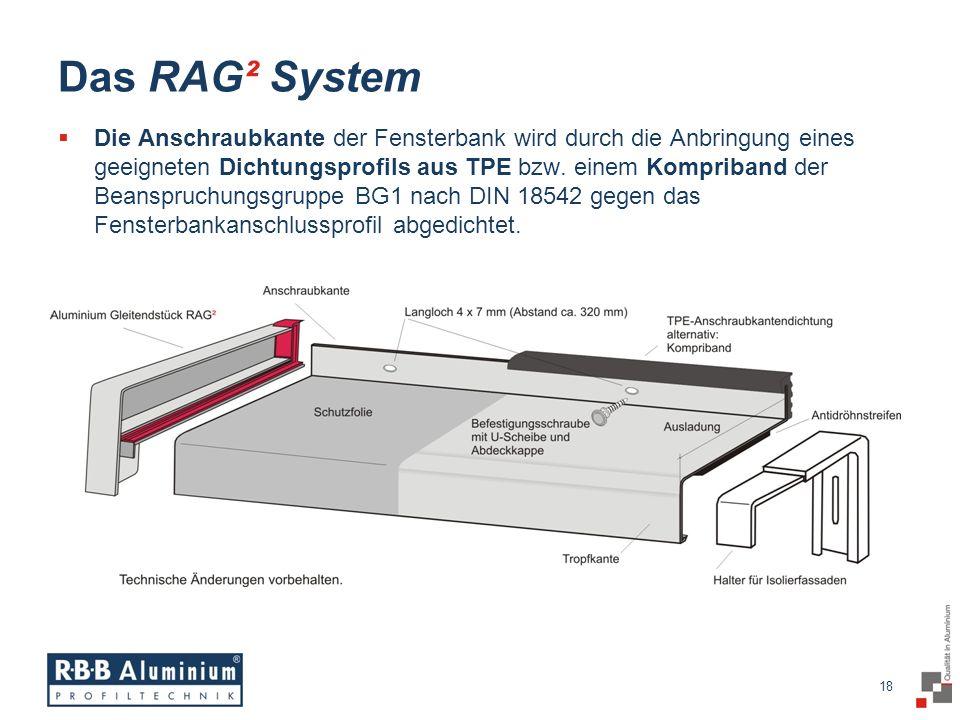 18 / 20 18 Das RAG² System Die Anschraubkante der Fensterbank wird durch die Anbringung eines geeigneten Dichtungsprofils aus TPE bzw.