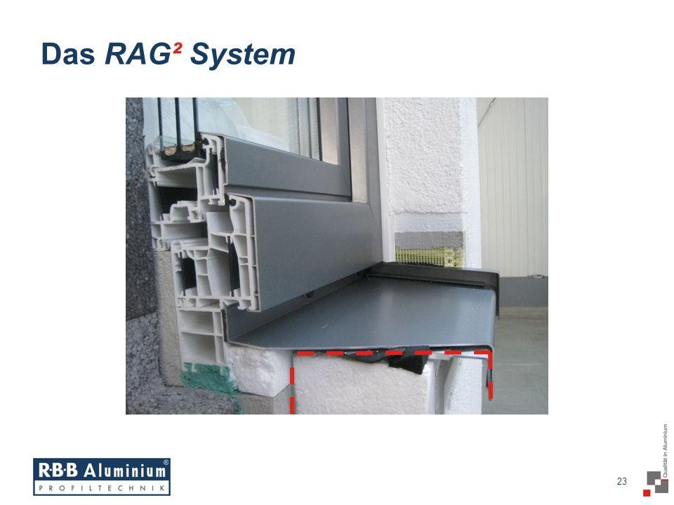 23 / 20 23 Das RAG² System