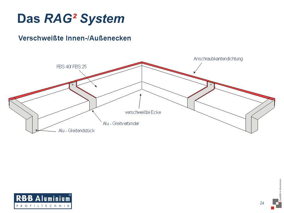 24 / 20 24 Das RAG² System Verschweißte Innen-/Außenecken