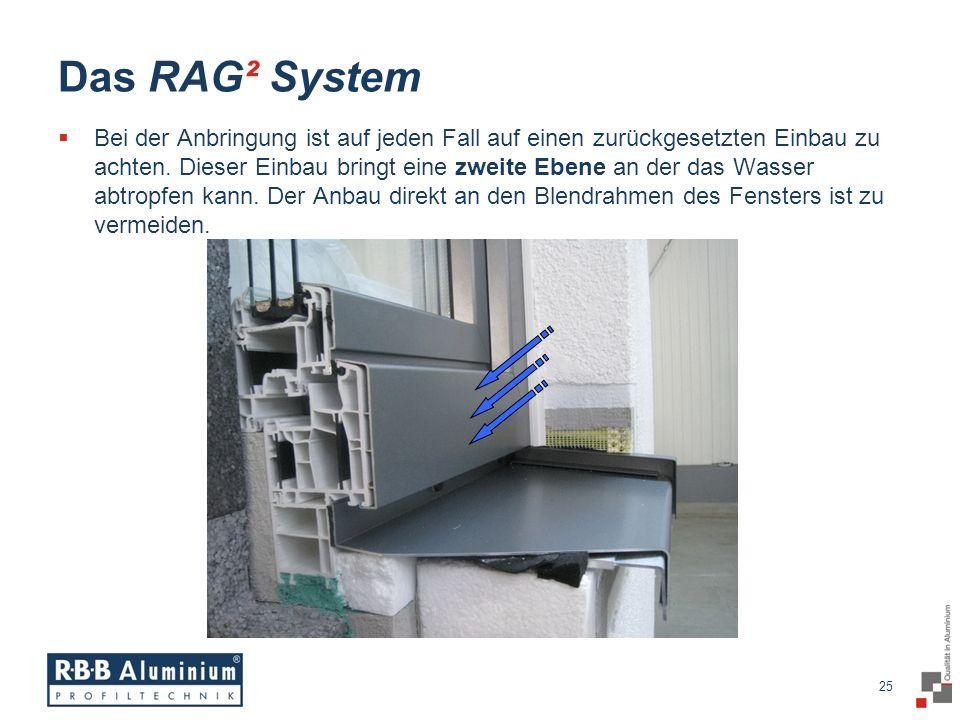 25 / 20 25 Das RAG² System Bei der Anbringung ist auf jeden Fall auf einen zurückgesetzten Einbau zu achten.