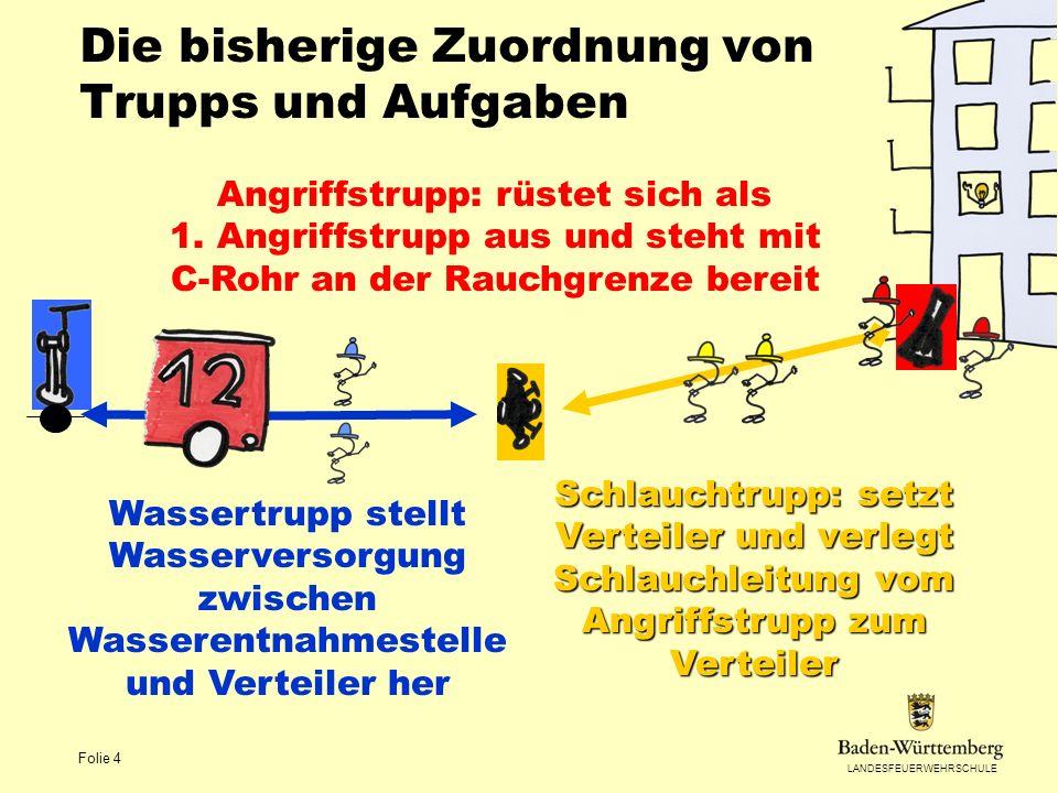 LANDESFEUERWEHRSCHULE Folie 5 Die Zuordnung von Trupps und Aufgaben gemäß AA 3 Angriffstrupp: rüstet sich als 1.