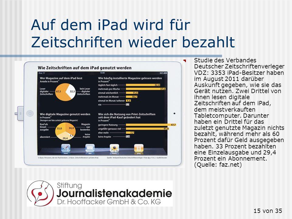 15 von 35 Auf dem iPad wird für Zeitschriften wieder bezahlt Studie des Verbandes Deutscher Zeitschriftenverleger VDZ: 3353 iPad-Besitzer haben im Aug