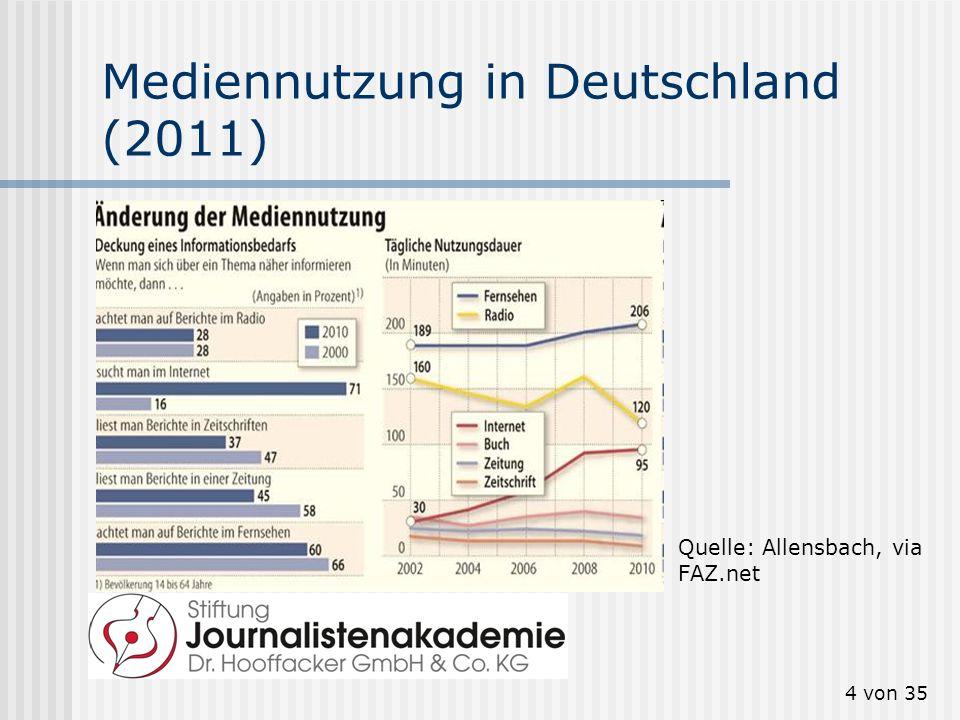 4 von 35 Mediennutzung in Deutschland (2011) Quelle: Allensbach, via FAZ.net