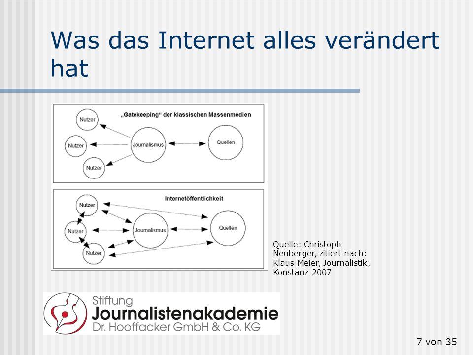 7 von 35 Was das Internet alles verändert hat Quelle: Christoph Neuberger, zitiert nach: Klaus Meier, Journalistik, Konstanz 2007