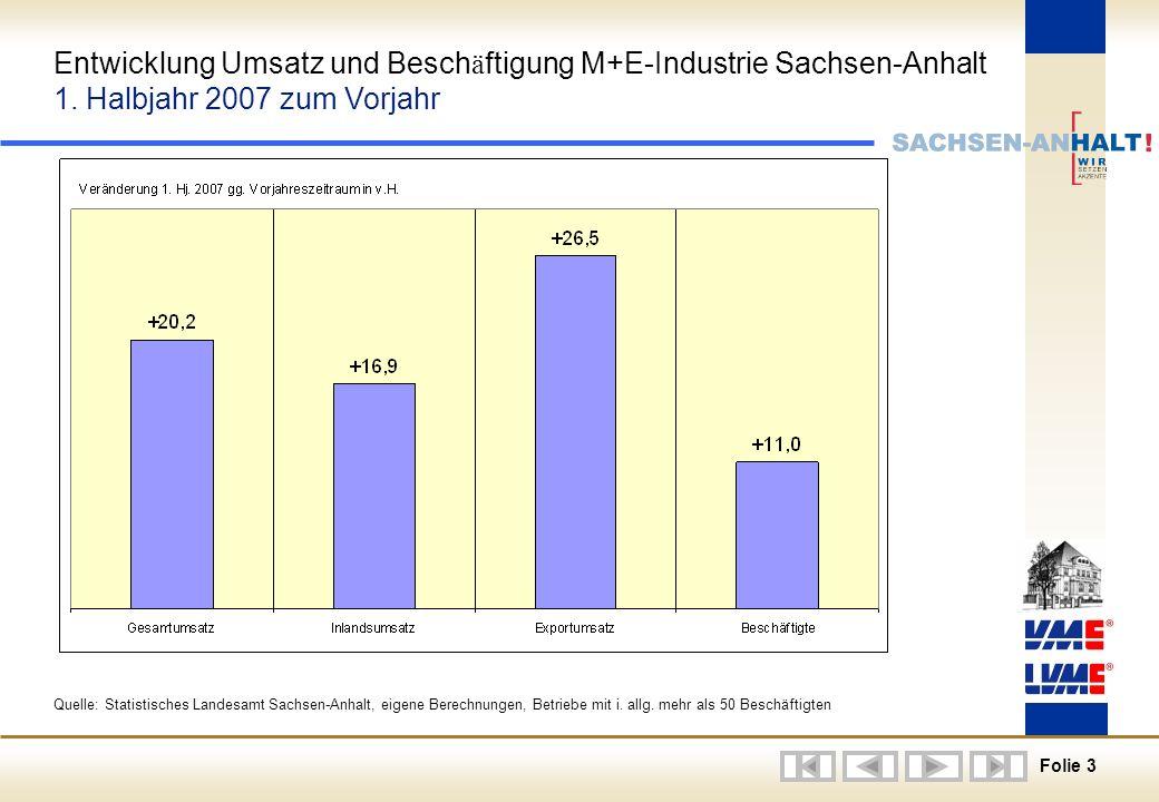 Folie 3 Entwicklung Umsatz und Besch ä ftigung M+E-Industrie Sachsen-Anhalt 1.