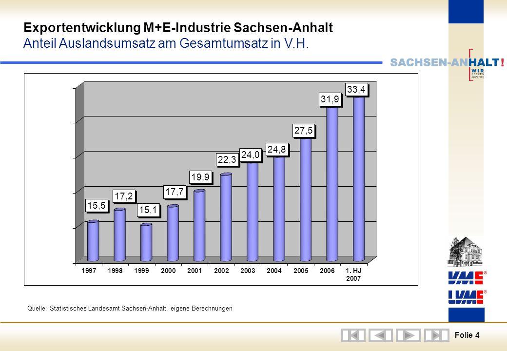 Folie 4 Exportentwicklung M+E-Industrie Sachsen-Anhalt Anteil Auslandsumsatz am Gesamtumsatz in V.H.