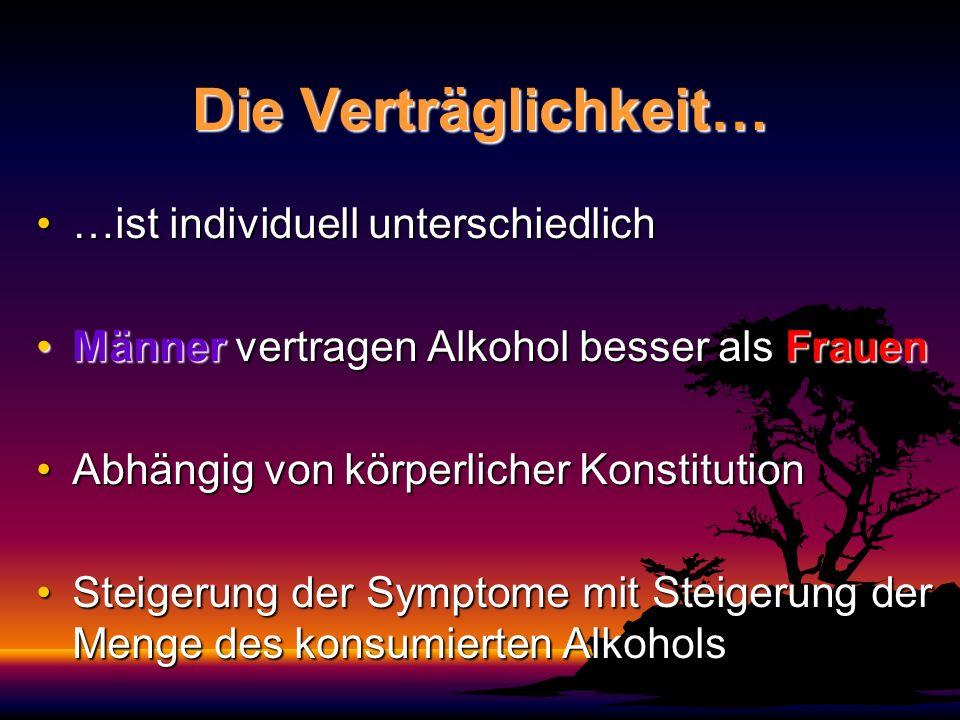 Die Verträglichkeit… …ist individuell unterschiedlich…ist individuell unterschiedlich Männer vertragen Alkohol besser als FrauenMänner vertragen Alkohol besser als Frauen Abhängig von körperlicher KonstitutionAbhängig von körperlicher Konstitution Steigerung der Symptome mit Steigerung der Menge des konsumierten AlkoholsSteigerung der Symptome mit Steigerung der Menge des konsumierten Alkohols