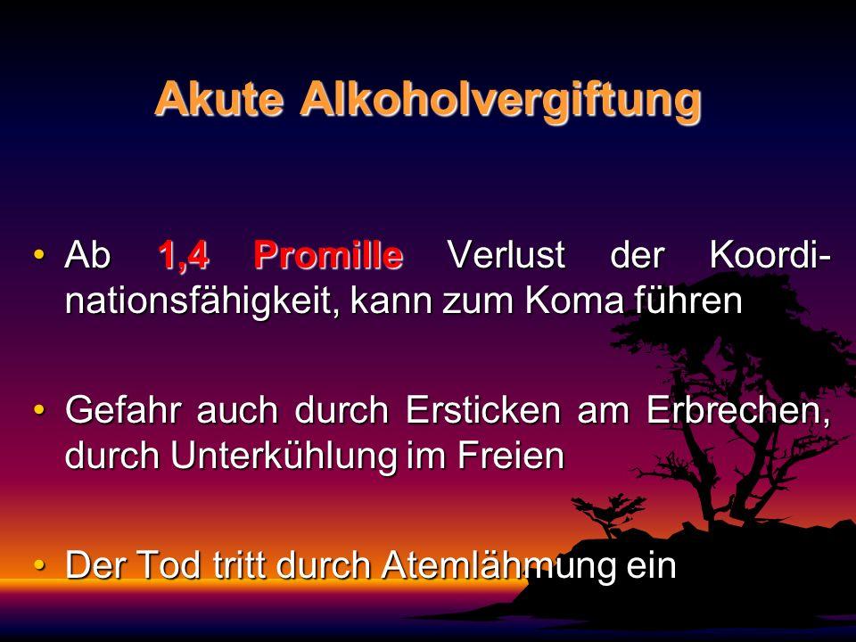 Akute Alkoholvergiftung Ab 1,4 Promille Verlust der Koordi- nationsfähigkeit, kann zum Koma führenAb 1,4 Promille Verlust der Koordi- nationsfähigkeit