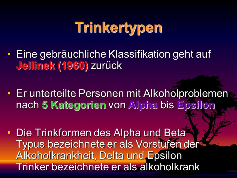 Trinkertypen Eine gebräuchliche Klassifikation geht auf Jellinek (1960) zurückEine gebräuchliche Klassifikation geht auf Jellinek (1960) zurück Er unt