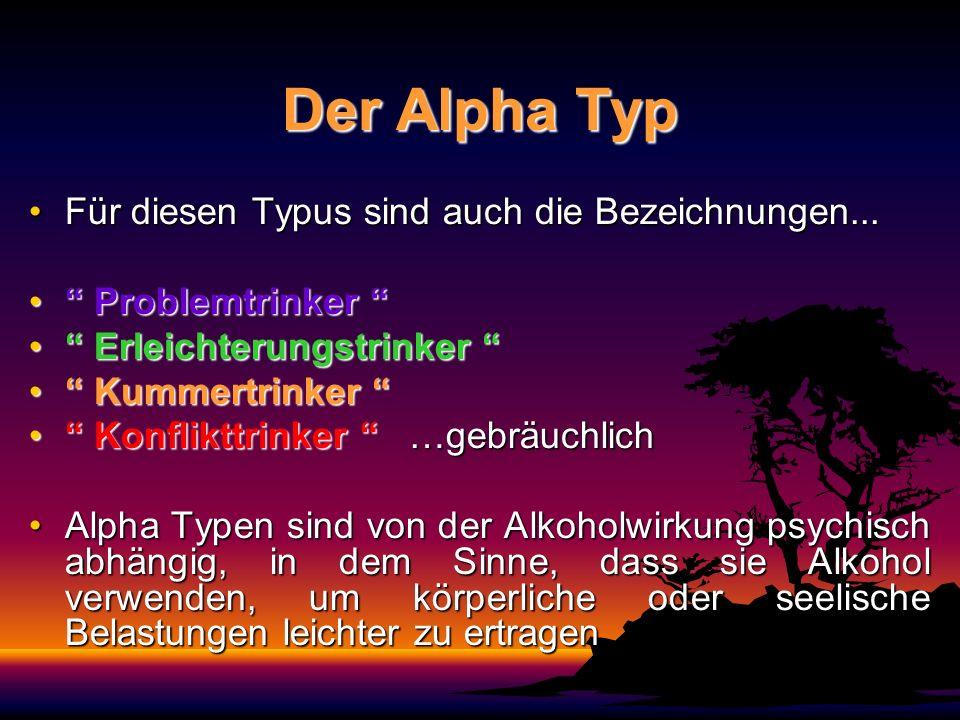 Der Alpha Typ Für diesen Typus sind auch die Bezeichnungen...Für diesen Typus sind auch die Bezeichnungen... Problemtrinker Problemtrinker Erleichteru