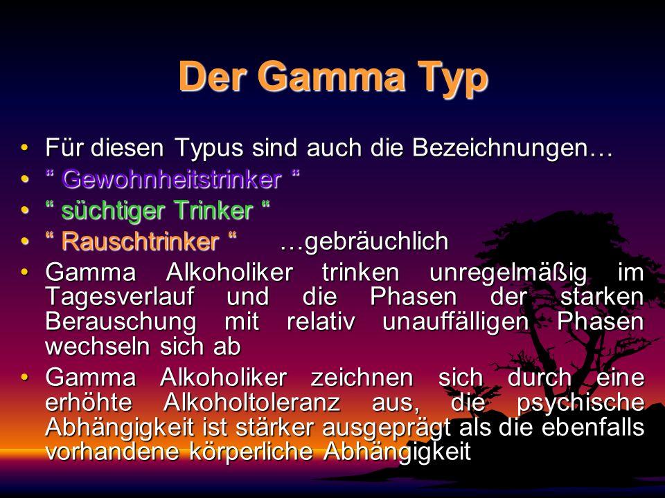 Der Gamma Typ Für diesen Typus sind auch die Bezeichnungen…Für diesen Typus sind auch die Bezeichnungen… Gewohnheitstrinker Gewohnheitstrinker süchtiger Trinker süchtiger Trinker Rauschtrinker …gebräuchlich Rauschtrinker …gebräuchlich Gamma Alkoholiker trinken unregelmäßig im Tagesverlauf und die Phasen der starken Berauschung mit relativ unauffälligen Phasen wechseln sich abGamma Alkoholiker trinken unregelmäßig im Tagesverlauf und die Phasen der starken Berauschung mit relativ unauffälligen Phasen wechseln sich ab Gamma Alkoholiker zeichnen sich durch eine erhöhte Alkoholtoleranz aus, die psychische Abhängigkeit ist stärker ausgeprägt als die ebenfalls vorhandene körperliche AbhängigkeitGamma Alkoholiker zeichnen sich durch eine erhöhte Alkoholtoleranz aus, die psychische Abhängigkeit ist stärker ausgeprägt als die ebenfalls vorhandene körperliche Abhängigkeit