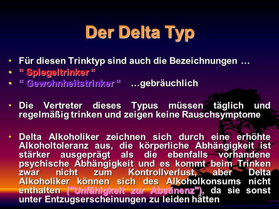 Der Delta Typ Für diesen Trinktyp sind auch die Bezeichnungen …Für diesen Trinktyp sind auch die Bezeichnungen … Spiegeltrinker Spiegeltrinker Gewohnh