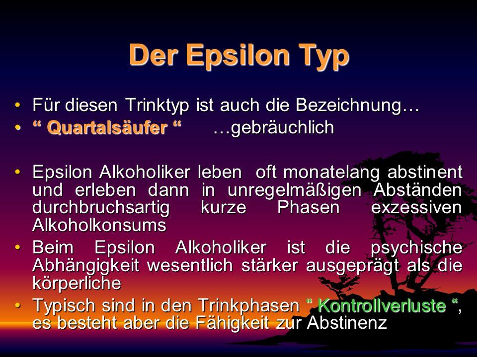 Der Epsilon Typ Für diesen Trinktyp ist auch die Bezeichnung…Für diesen Trinktyp ist auch die Bezeichnung… Quartalsäufer …gebräuchlich Quartalsäufer …gebräuchlich Epsilon Alkoholiker leben oft monatelang abstinent und erleben dann in unregelmäßigen Abständen durchbruchsartig kurze Phasen exzessiven AlkoholkonsumsEpsilon Alkoholiker leben oft monatelang abstinent und erleben dann in unregelmäßigen Abständen durchbruchsartig kurze Phasen exzessiven Alkoholkonsums Beim Epsilon Alkoholiker ist die psychische Abhängigkeit wesentlich stärker ausgeprägt als die körperlicheBeim Epsilon Alkoholiker ist die psychische Abhängigkeit wesentlich stärker ausgeprägt als die körperliche Typisch sind in den Trinkphasen Kontrollverluste, es besteht aber die Fähigkeit zur AbstinenzTypisch sind in den Trinkphasen Kontrollverluste, es besteht aber die Fähigkeit zur Abstinenz