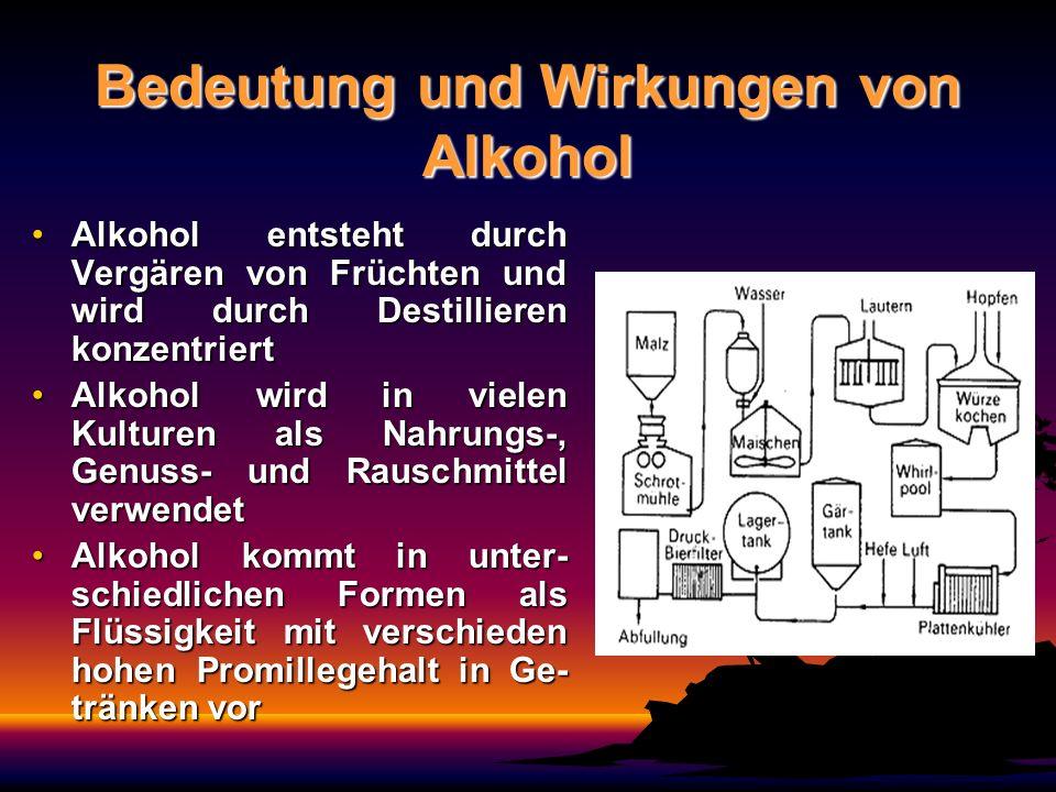 Bedeutung und Wirkungen von Alkohol Alkohol entsteht durch Vergären von Früchten und wird durch Destillieren konzentriertAlkohol entsteht durch Vergär