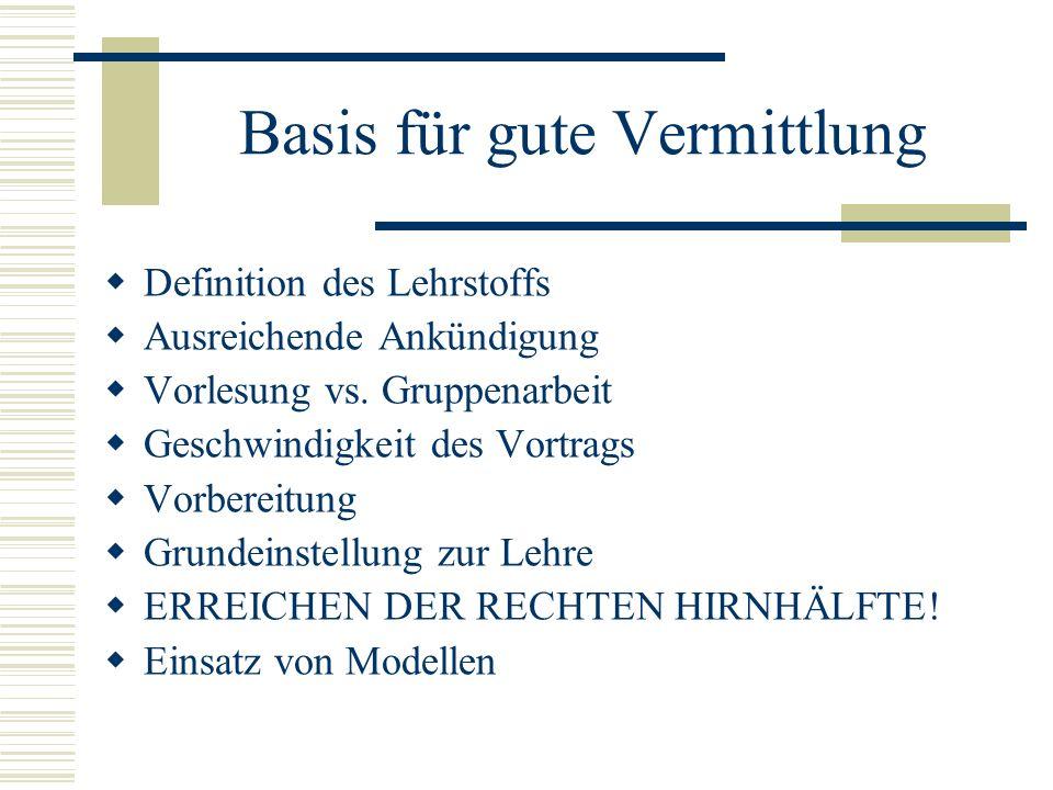 Basis für gute Vermittlung Definition des Lehrstoffs Ausreichende Ankündigung Vorlesung vs.