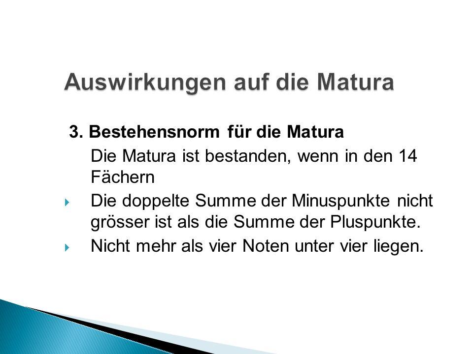 3. Bestehensnorm für die Matura Die Matura ist bestanden, wenn in den 14 Fächern Die doppelte Summe der Minuspunkte nicht grösser ist als die Summe de