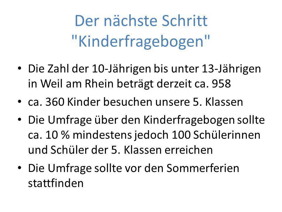 Der nächste Schritt Kinderfragebogen Die Zahl der 10-Jährigen bis unter 13-Jährigen in Weil am Rhein beträgt derzeit ca.