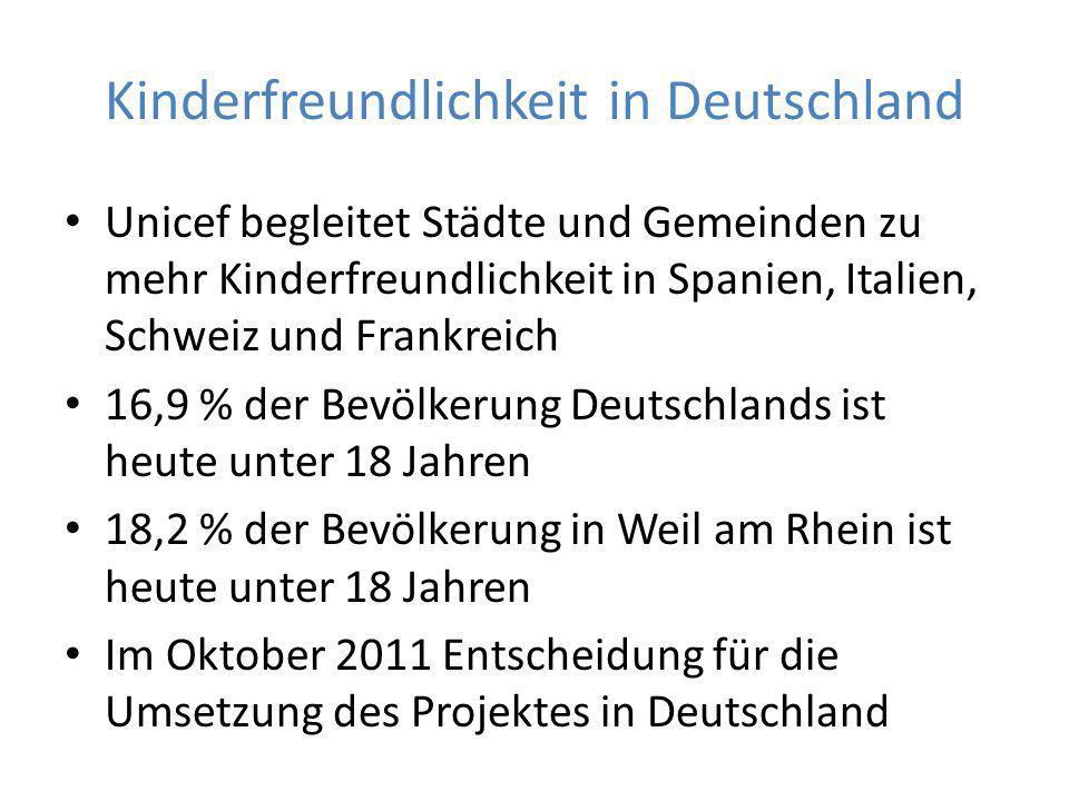 Kinderfreundlichkeit in Deutschland Unicef begleitet Städte und Gemeinden zu mehr Kinderfreundlichkeit in Spanien, Italien, Schweiz und Frankreich 16,9 % der Bevölkerung Deutschlands ist heute unter 18 Jahren 18,2 % der Bevölkerung in Weil am Rhein ist heute unter 18 Jahren Im Oktober 2011 Entscheidung für die Umsetzung des Projektes in Deutschland