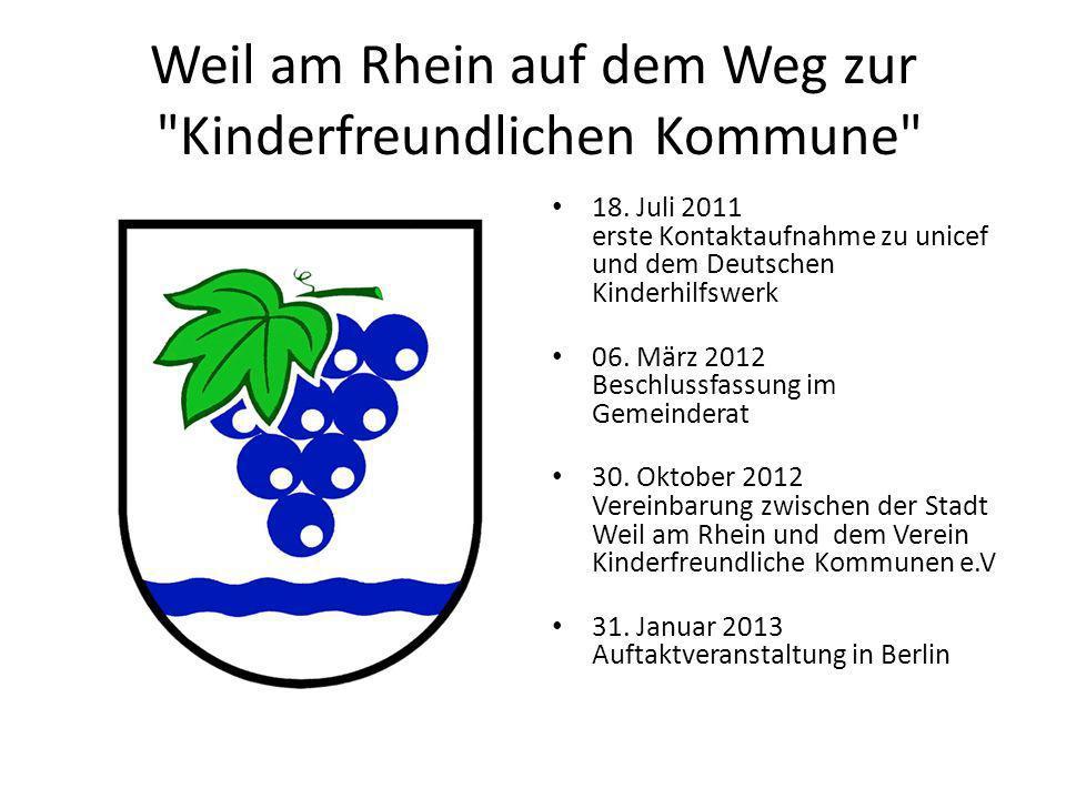 Weil am Rhein auf dem Weg zur Kinderfreundlichen Kommune 18.