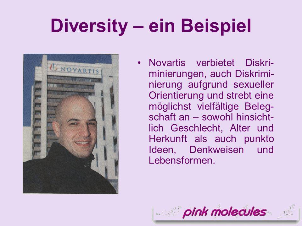 Diversity – ein Beispiel Novartis verbietet Diskri- minierungen, auch Diskrimi- nierung aufgrund sexueller Orientierung und strebt eine möglichst viel