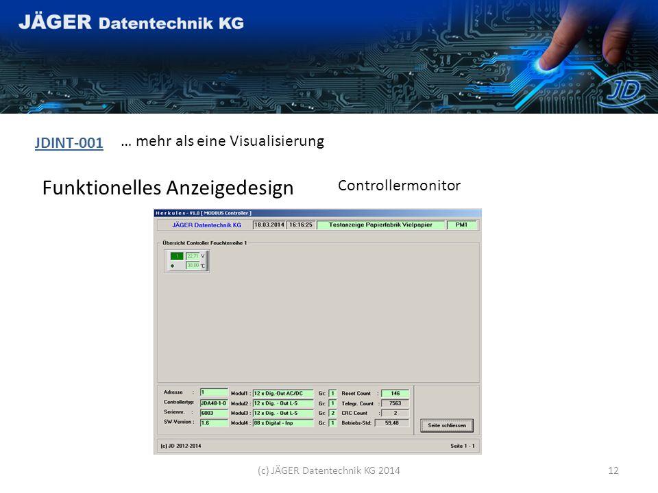 Funktionelles Anzeigedesign JDINT-001 … mehr als eine Visualisierung (c) JÄGER Datentechnik KG 201411 Anzeige der Stellwerte und Alarme