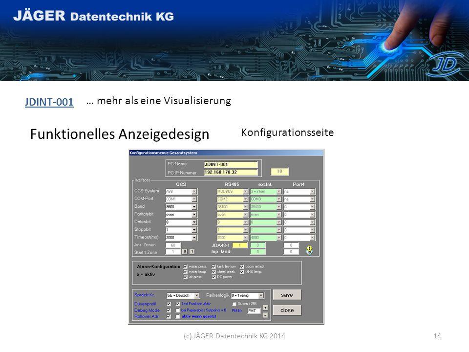 Funktionelles Anzeigedesign JDINT-001 … mehr als eine Visualisierung (c) JÄGER Datentechnik KG 201413 Testmode (Purge)