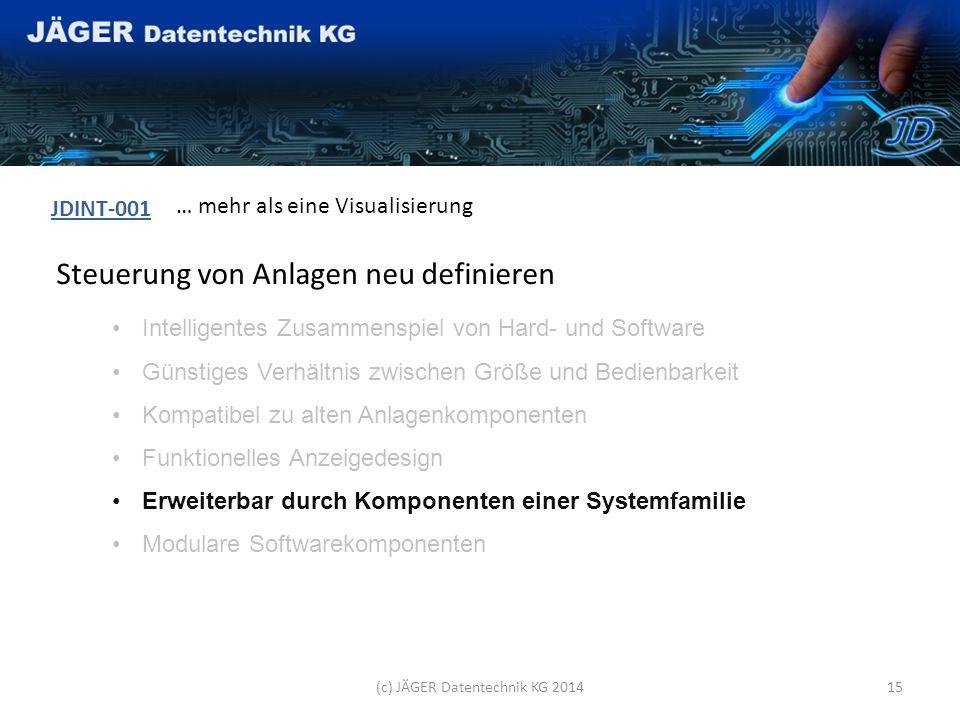 Funktionelles Anzeigedesign JDINT-001 … mehr als eine Visualisierung (c) JÄGER Datentechnik KG 201414 Konfigurationsseite