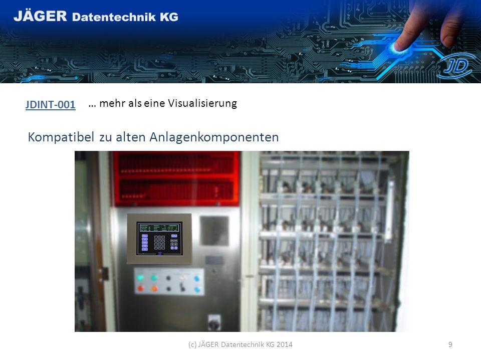 Kompatibel zu alten Anlagenkomponenten JDINT-001 … mehr als eine Visualisierung (c) JÄGER Datentechnik KG 20148