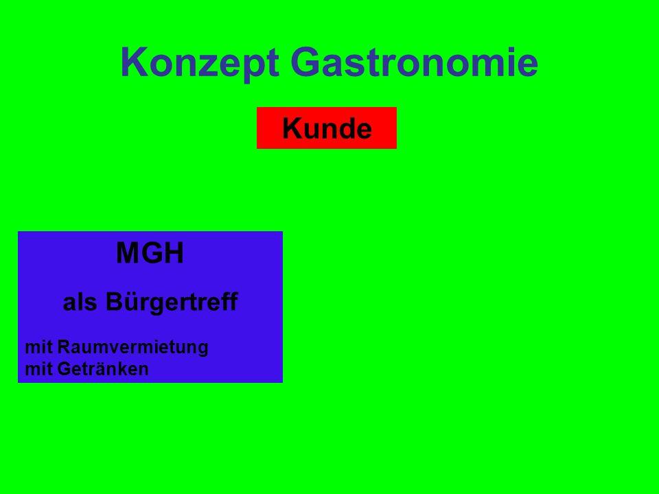 Konzept Gastronomie Kunde MGH als Bürgertreff mit Raumvermietung mit Getränken