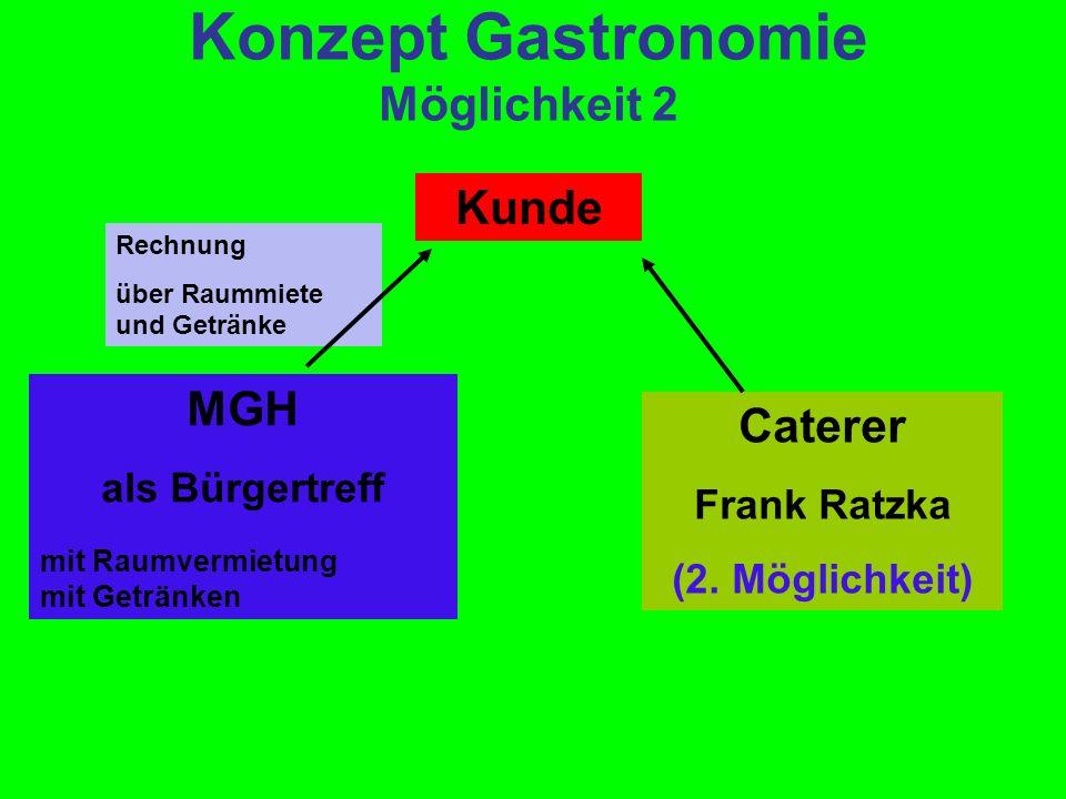 Konzept Gastronomie Möglichkeit 2 Kunde Rechnung über Raummiete und Getränke MGH als Bürgertreff mit Raumvermietung mit Getränken Caterer Frank Ratzka
