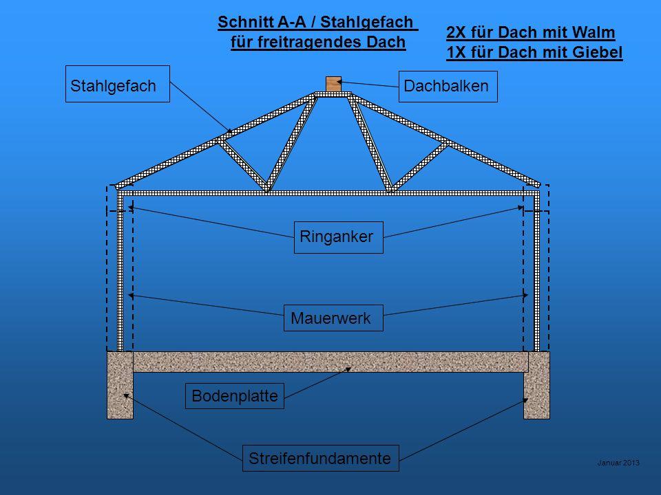 Schnitt A-A / Stahlgefach für freitragendes Dach Bodenplatte Streifenfundamente Mauerwerk Ringanker DachbalkenStahlgefach 2X für Dach mit Walm 1X für Dach mit Giebel Januar 2013