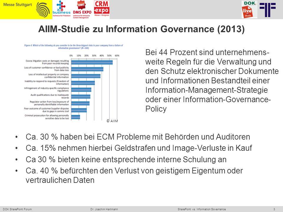 3 DOK SharePoint ForumSharePoint vs. Information GovernanceDr. Joachim Hartmann AIIM-Studie zu Information Governance (2013) Bei 44 Prozent sind unter