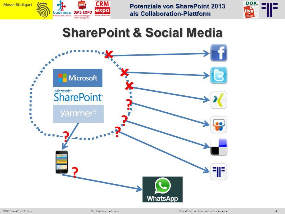 4 DOK SharePoint ForumSharePoint vs. Information GovernanceDr. Joachim Hartmann SharePoint & Social Media Potenziale von SharePoint 2013 als Collabora