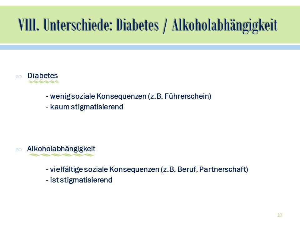 10 Diabetes - wenig soziale Konsequenzen (z.B. Führerschein) - kaum stigmatisierend Alkoholabhängigkeit - vielfältige soziale Konsequenzen (z.B. Beruf