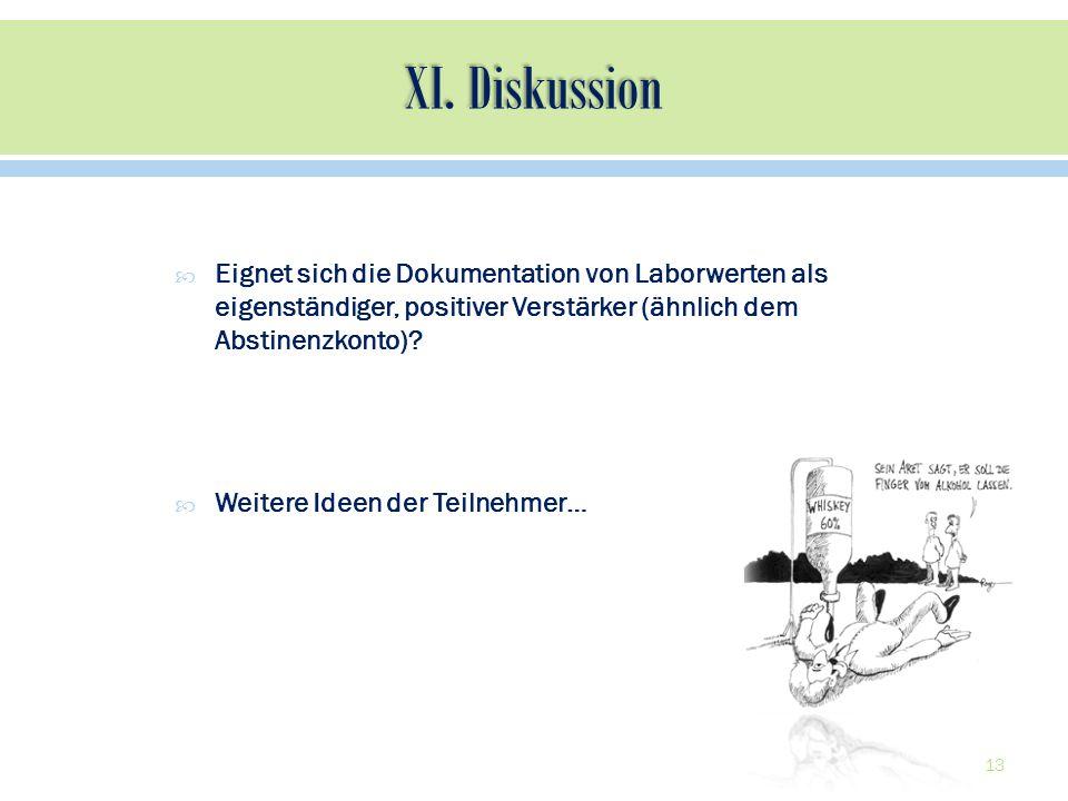 Eignet sich die Dokumentation von Laborwerten als eigenständiger, positiver Verstärker (ähnlich dem Abstinenzkonto)? Weitere Ideen der Teilnehmer… 13