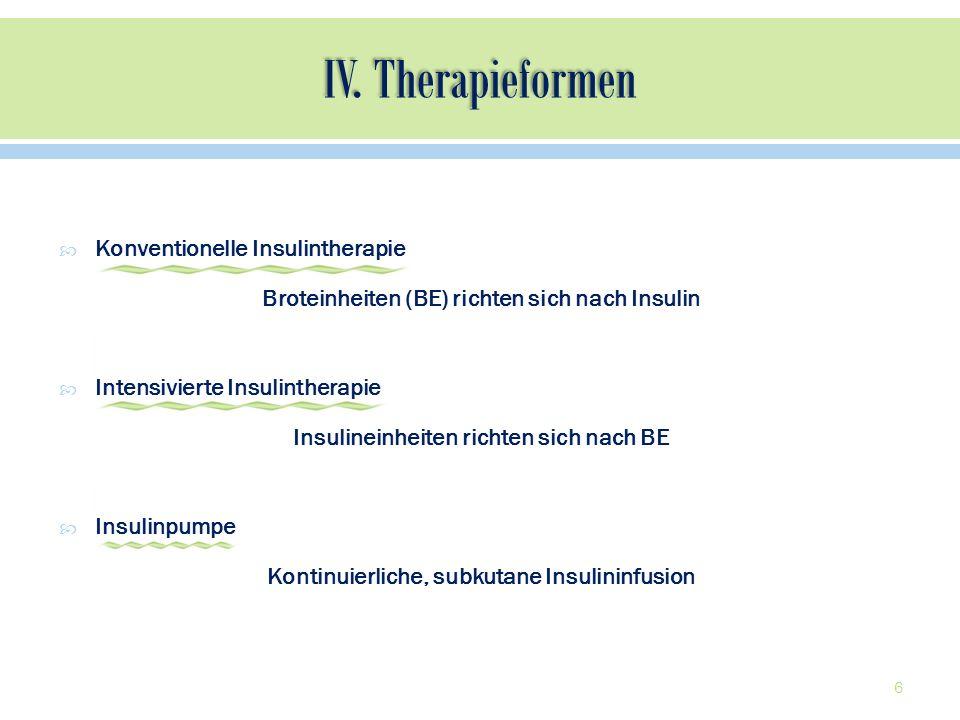 6 Konventionelle Insulintherapie Broteinheiten (BE) richten sich nach Insulin Intensivierte Insulintherapie Insulineinheiten richten sich nach BE Insu