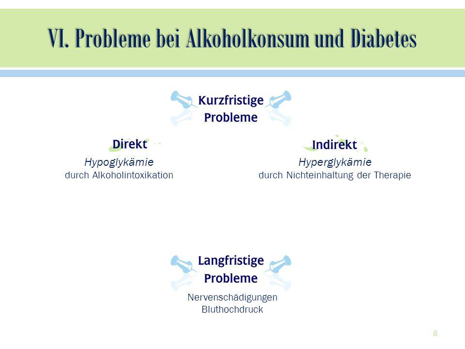 8 Hypoglykämie durch Alkoholintoxikation Hyperglykämie durch Nichteinhaltung der Therapie Nervenschädigungen Bluthochdruck