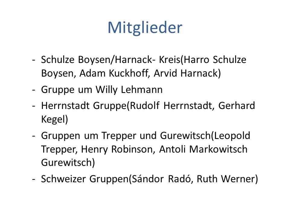 Mitglieder -Schulze Boysen/Harnack- Kreis(Harro Schulze Boysen, Adam Kuckhoff, Arvid Harnack) -Gruppe um Willy Lehmann -Herrnstadt Gruppe(Rudolf Herrn