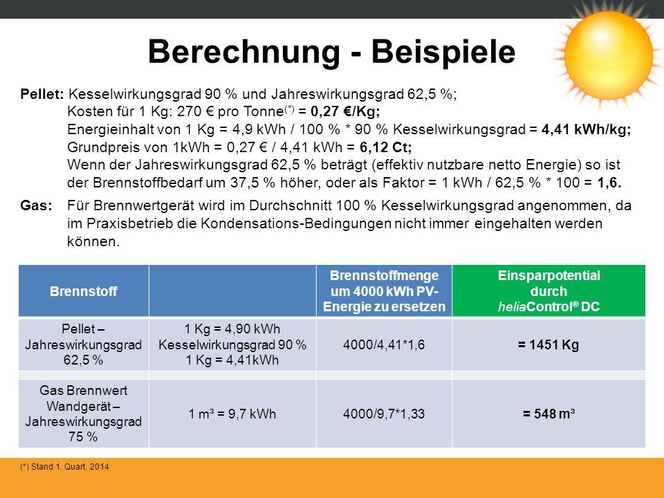 Brennstoff Brennstoffmenge um 4000 kWh PV- Energie zu ersetzen Einsparpotential durch heliaControl ® DC Pellet – Jahreswirkungsgrad 62,5 % 1 Kg = 4,90