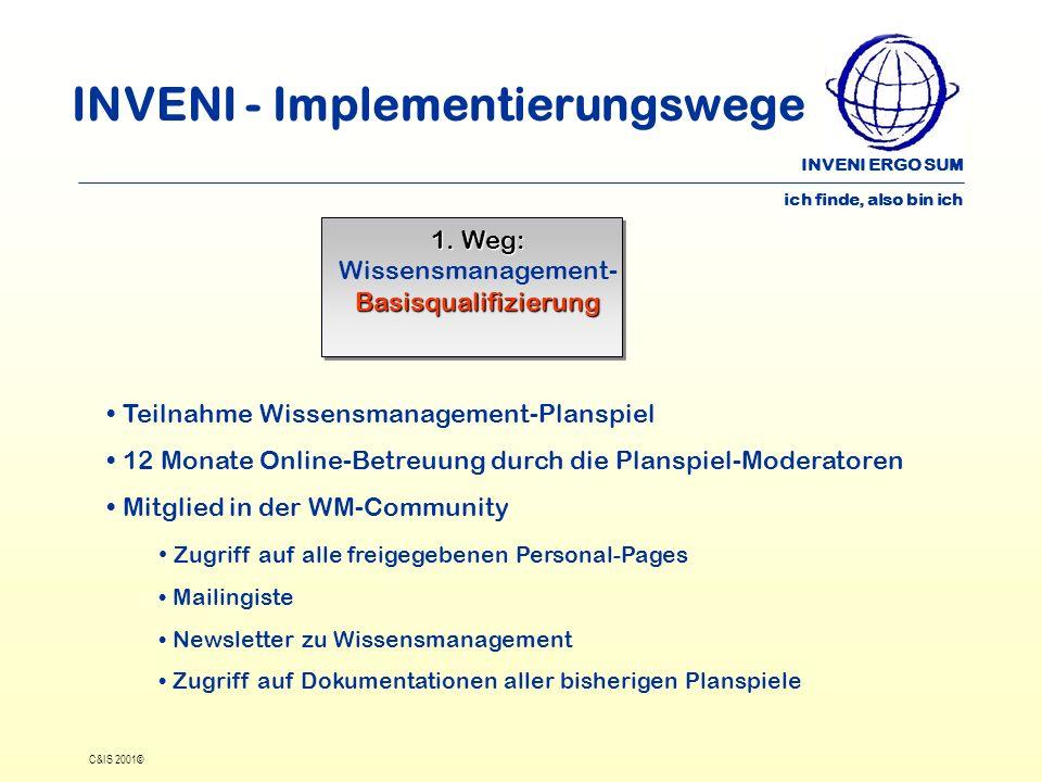 INVENI ERGO SUM ich finde, also bin ich C&IS 2001© INVENI - Implementierungswege 1. Weg: Basisqualifizierung 1. Weg: Wissensmanagement- Basisqualifizi