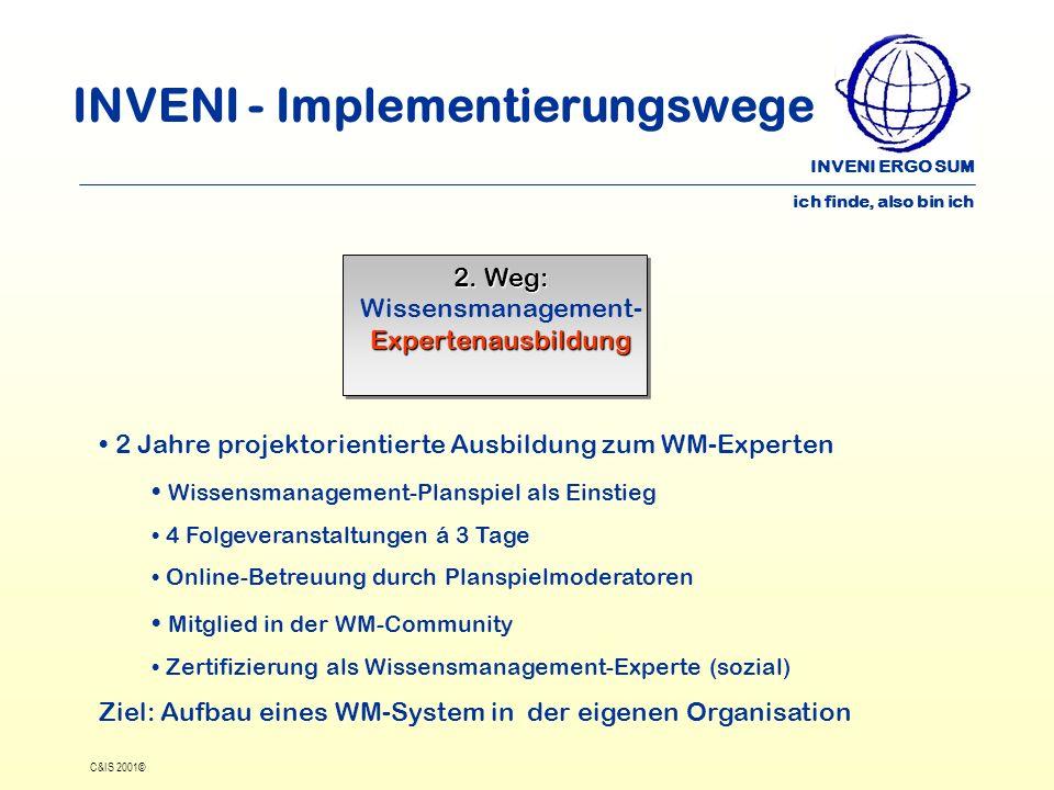 INVENI ERGO SUM ich finde, also bin ich C&IS 2001© INVENI - Implementierungswege 2. Weg: Expertenausbildung 2. Weg: Wissensmanagement- Expertenausbild