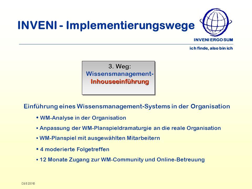 INVENI ERGO SUM ich finde, also bin ich C&IS 2001© INVENI - Implementierungswege 3. Weg: Inhouseeinführung 3. Weg: Wissensmanagement- Inhouseeinführun