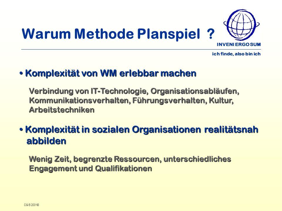 INVENI ERGO SUM ich finde, also bin ich C&IS 2001© Warum Methode Planspiel ? Komplexität von WM erlebbar machen Komplexität von WM erlebbar machen Ver
