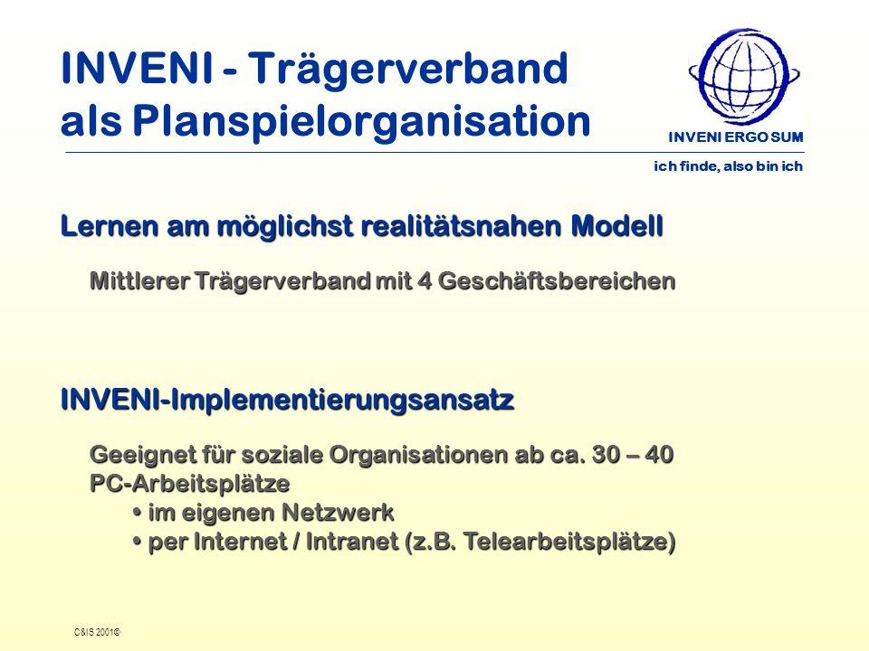 INVENI ERGO SUM ich finde, also bin ich C&IS 2001© INVENI - Trägerverband als Planspielorganisation Lernen am möglichst realitätsnahen Modell Mittlere