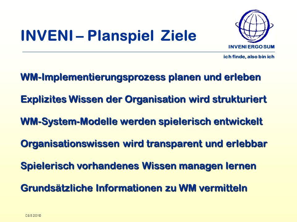 INVENI ERGO SUM ich finde, also bin ich C&IS 2001© INVENI – Planspiel Ziele WM-Implementierungsprozess planen und erleben Explizites Wissen der Organi